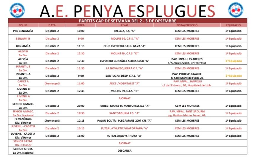 Partits Del Cap De Setmana  2-3/12/2017