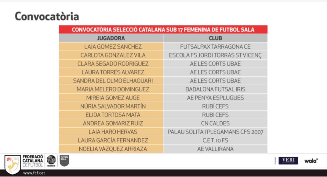 Mireia Gómez A Les Jornades De Convivències De La Selecció Catalana Sub-17