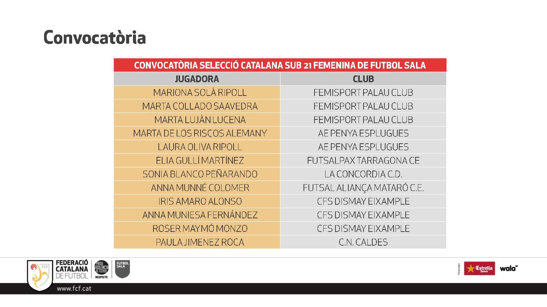 Laura Oliva I Marta De Los Riscos A Les Convivències De La Selecció Catalana Sub-21