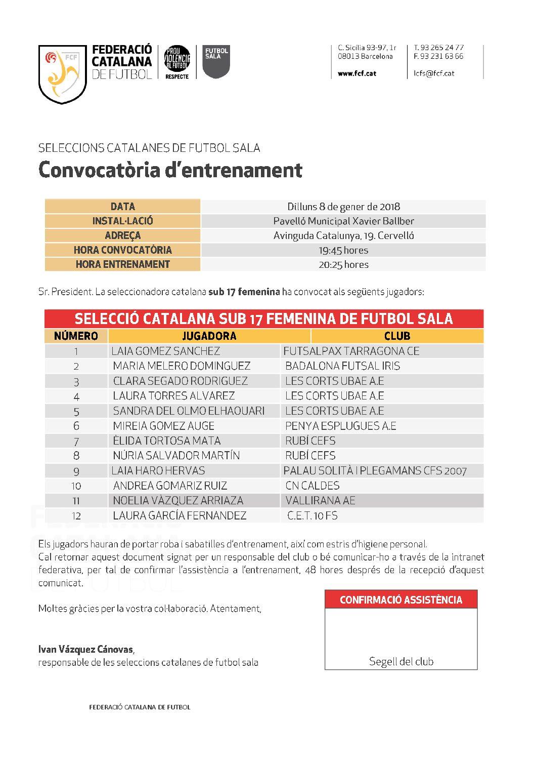 Jugadores a les convocatòries de la Selecció Catalana Sub-17 i Sub-21