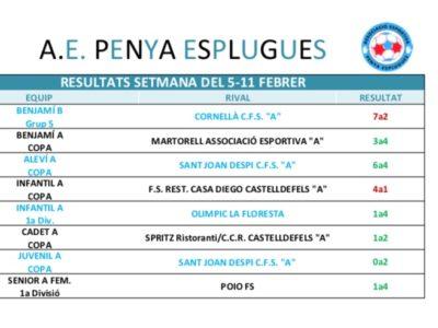 Resultats Cap De Setmana   Resultados Del Fin De Semana