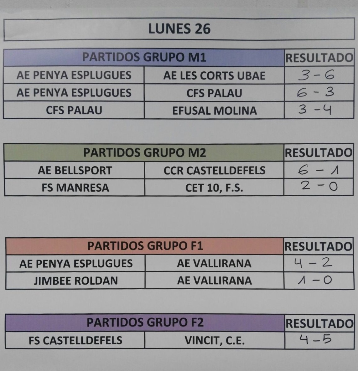 IV Torneo Cadete – RESULTADOS DE LA PRIMERA JORNADA